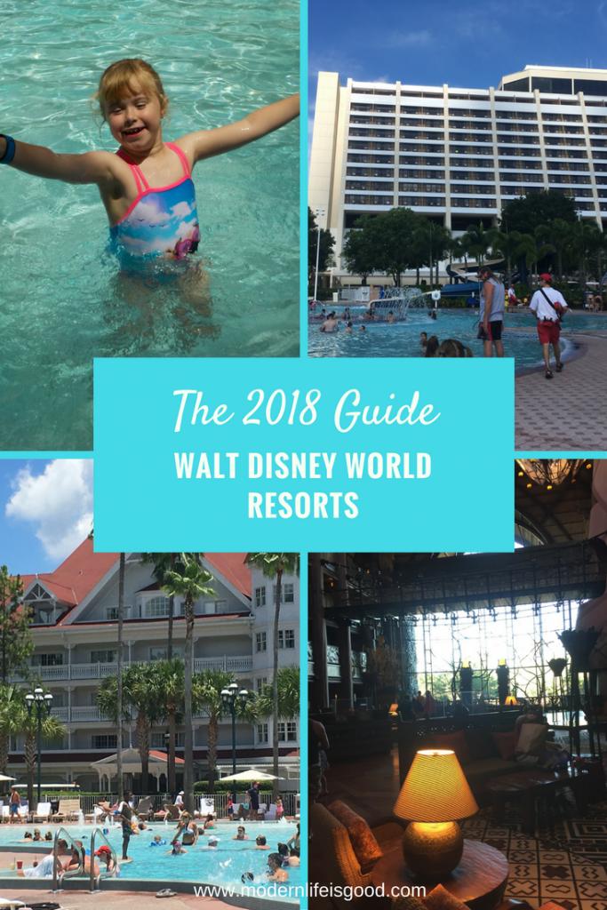 Beginners Guide to Walt Disney World Resorts