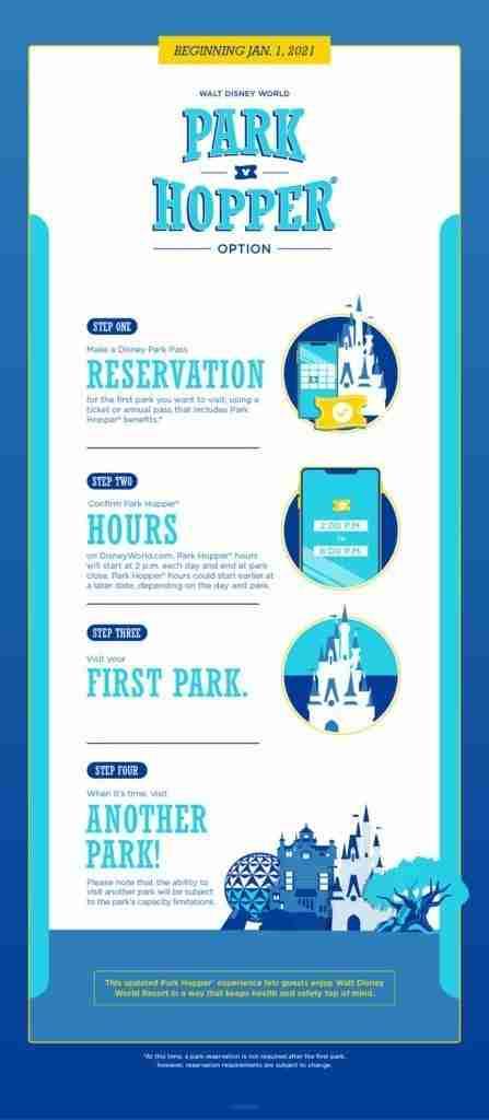 201 Walt Disney World Tips